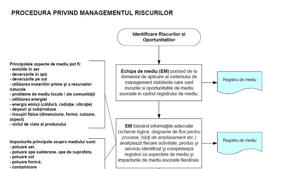 iso 14001 2015 manual pdf