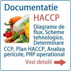 Model Documentatie HACCP